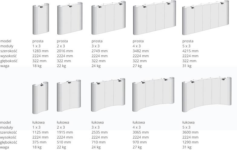 konstrukcje pop up wymiary ścianka wystawiennicza